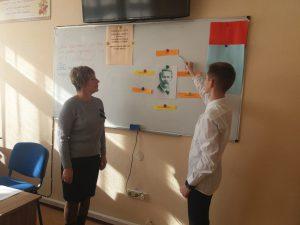 Відкрите заняття з української літератури в 12 групі на тему: «І. Карпенко-Карий «Мартин Боруля»